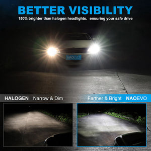 NF_9006-LED Headlight Bulb-Better visibility