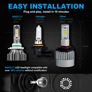 NF_9006-LED Headlight Bulb-Easy installation