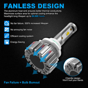 NF_9006-LED Headlight Bulb-Fanless design