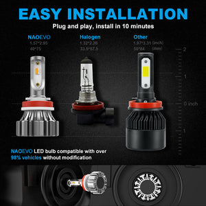 NF_H11Y-LED Headlight Bulb-Easy installation
