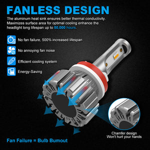 NF_H11Y-LED Headlight Bulb-Fanless design
