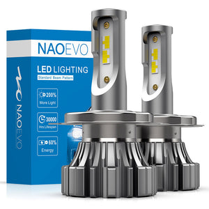 NF_H4-LED Headlight Bulb-Featured Image