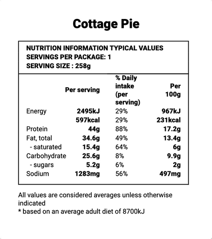 Cottage Pie: Dishes to Share (3-4 portions) - nutrition label