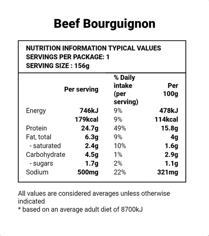 Beef Bourguignon: Dishes to Share (3-4 portions)