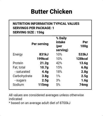 Butter Chicken: Dishes to Share (3-4 portions) - Nutritional Label