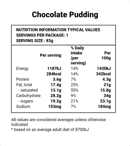 Chocolate Pudding: Dishes to Share (4-6 portions)