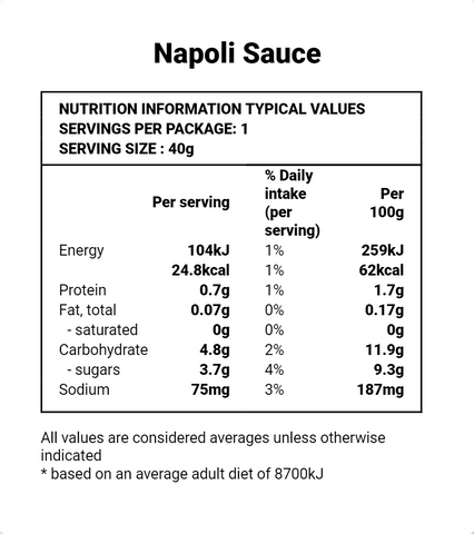 Napoli Sauce: Dishe to Share (3-4 portions)