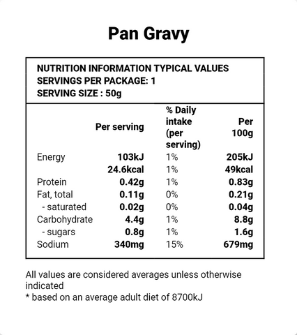 Pan Gravy: Dishes to Share (3-4 portions)