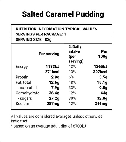 Salted Caramel Pudding: Dishes to Share (4-6 portions) - Nutrition Label