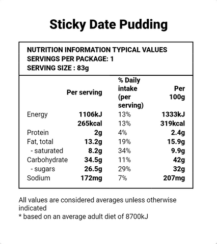 Sticky Date Pudding: Dishes to Share (4-6 portions) - Nutrition Label