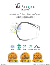Load image into Gallery viewer, 1G Respira™️ Antivirus Silver Nano-Filter 逸之禦盾™️ 抗毒納米銀纖維濾芯片 (20片裝)