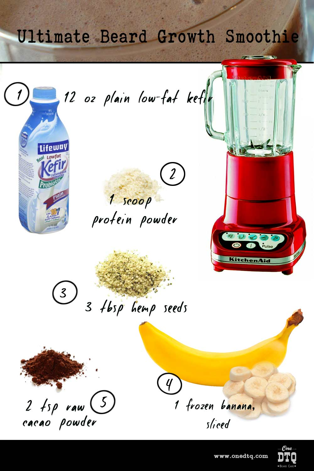 Ultimate Beard Growth Smoothie Recipe