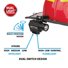 Load image into Gallery viewer, Nightstick Helmet-Mounted Multi-Function Dual-Light™ Flashlight NSP-4650B