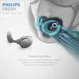 Swag Edition: Philips Fresh Air Rechargeable Mask