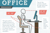 Anatomy of the Perfect Office Space
