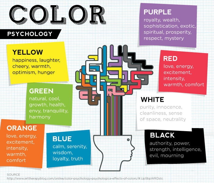 Color In Office Space Design