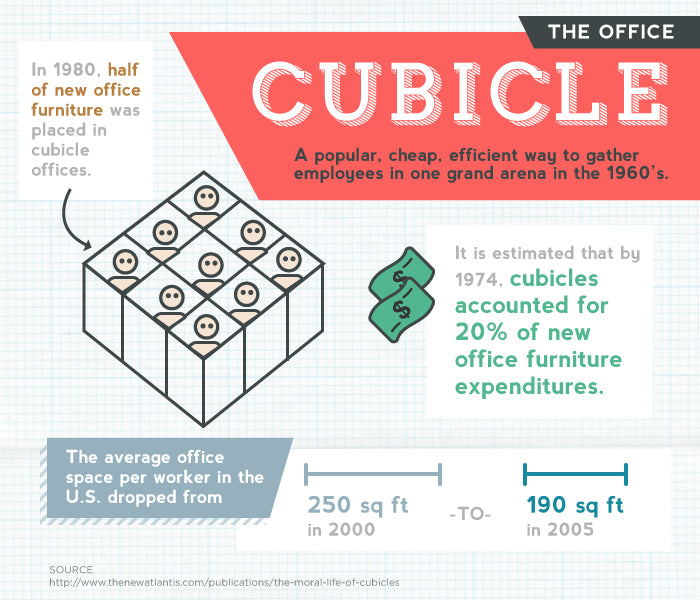 Cubicle Office Design