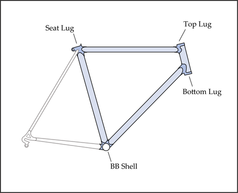 Building Lugged Steel Bicycle Frames We Can Help