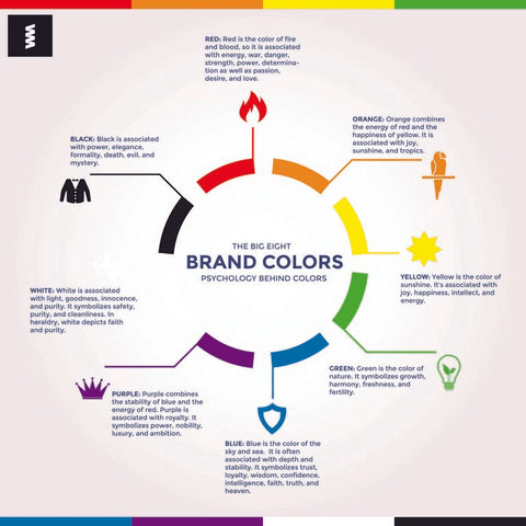 color code planner meaning of colors
