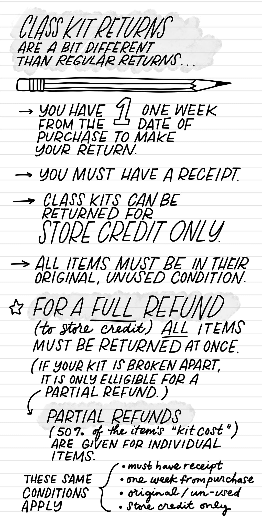 K A Artist Shop return policy in handwriting