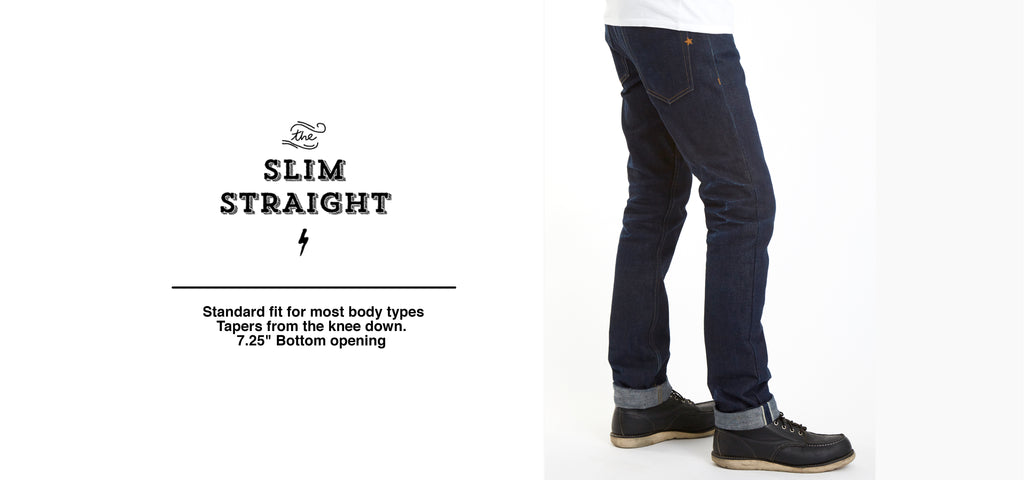 American Made Selvedge Denim Heavyweight Cone Mills Selvage