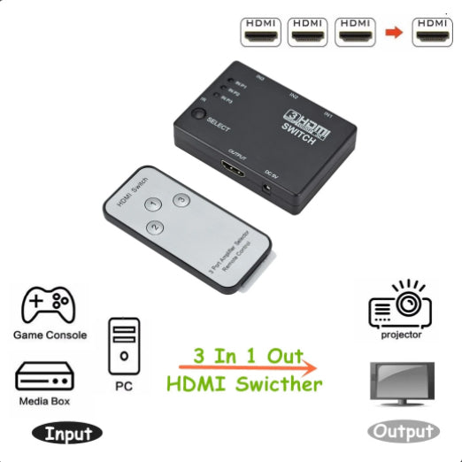 3 In 1 Out Switcher 3 Port Hub Box Auto Switch