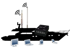 SURF KIT - WiFi & 4G