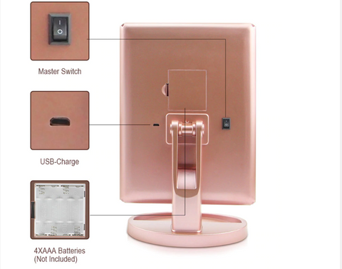 Back of the FactBeauty™ Trifold Magnifying Vanity Makeup Mirror With 22 Led Light the master switch, usb charge and 4xAAA batteries