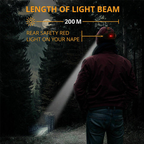 A man using FactFlash™ LED Headlamp Flashlight Rechargeable Cycling Safety Light 6000 Lumen in the forest