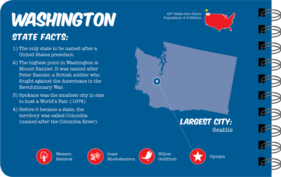 Washington state overview book page