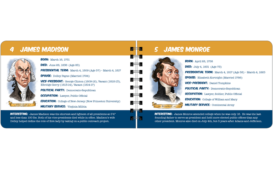 James Madison fun facts book page