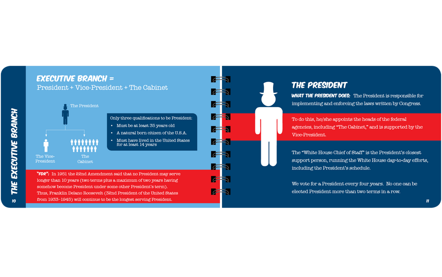 The Executive Branch overview book page
