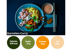 6er Curry Abnehm-Box