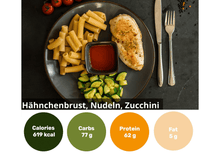 Laden Sie das Bild in den Galerie-Viewer, 6er High Carb-Box (Abo)