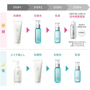 D PROGRAM SPECIAL CARE ALLERBARRIER ESSENCE SPF40 PA+++ 40ML
