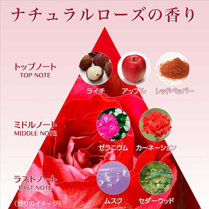Kanebo Evita Botanic Vital Deep Moisture Milk II, Very Moist, Natural Rose Fragrance, Emulsion 130ml, Japan Beauty Skincare