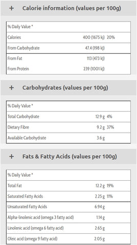 Susie Who | Chlorella Tablets | Nutritional Information