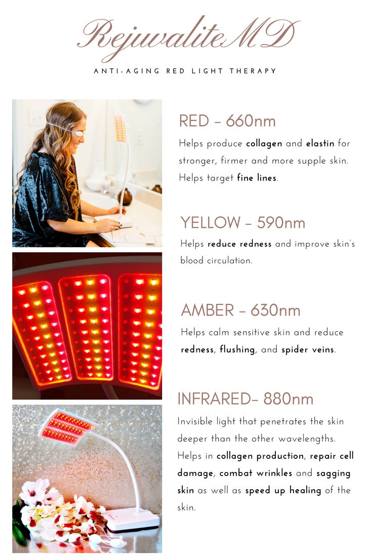 rejuvalitemd anti aging red light panel explained