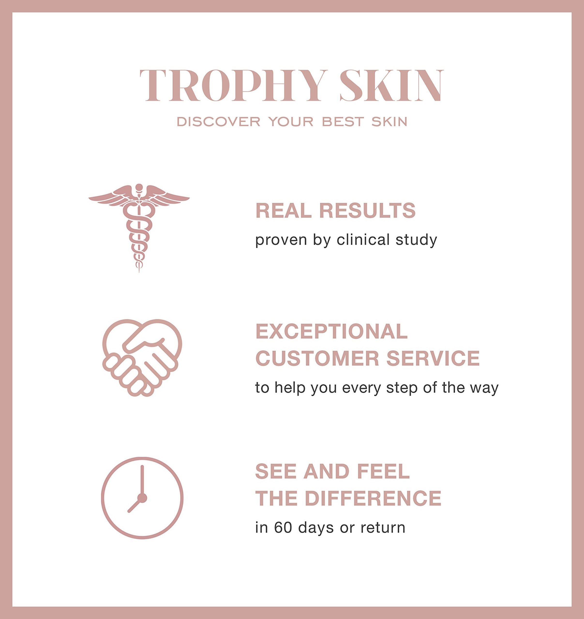 trophy skin brand infographic