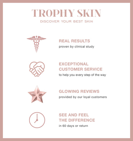 microderm infographic