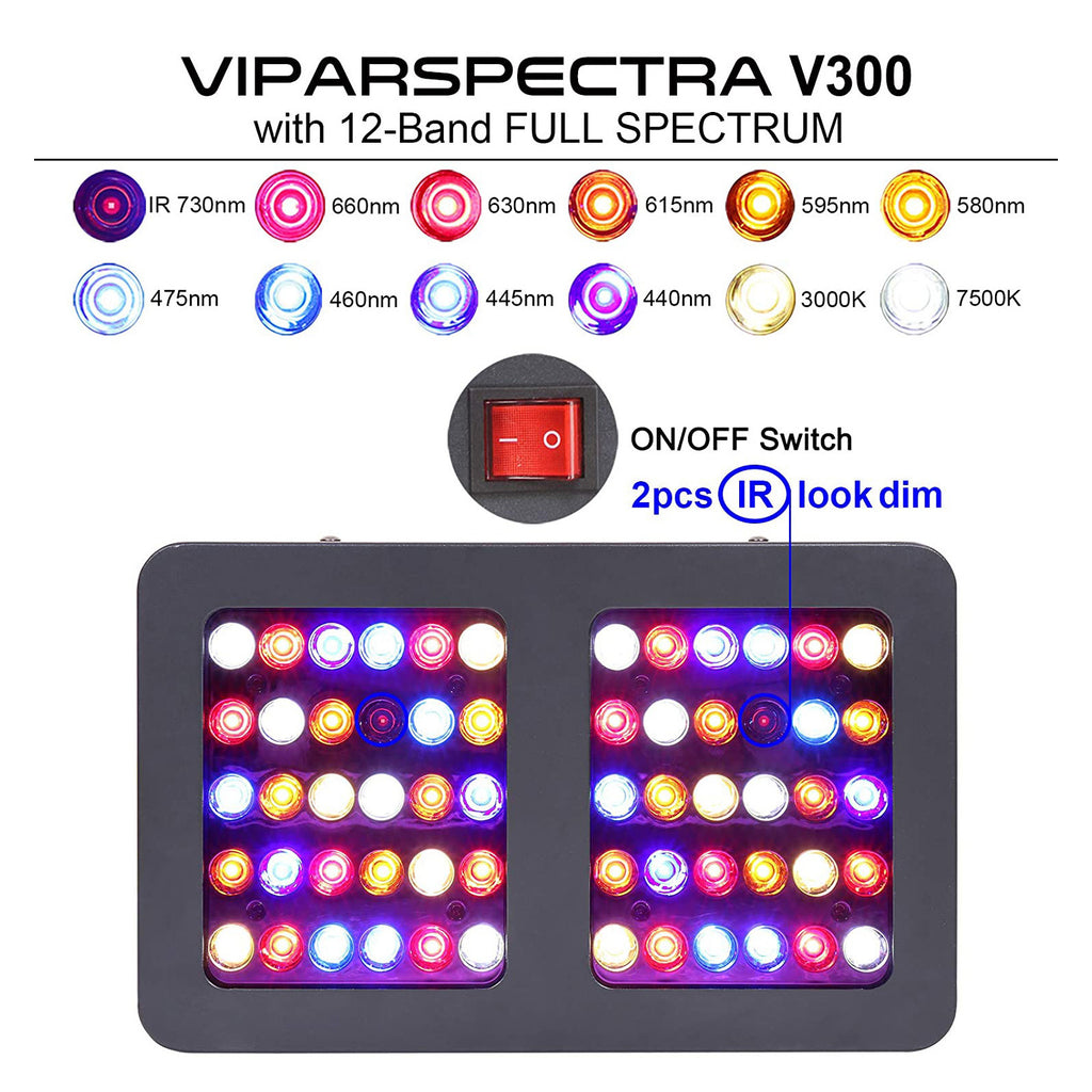 LED Grow Light Reflector Series V300, UL Certified