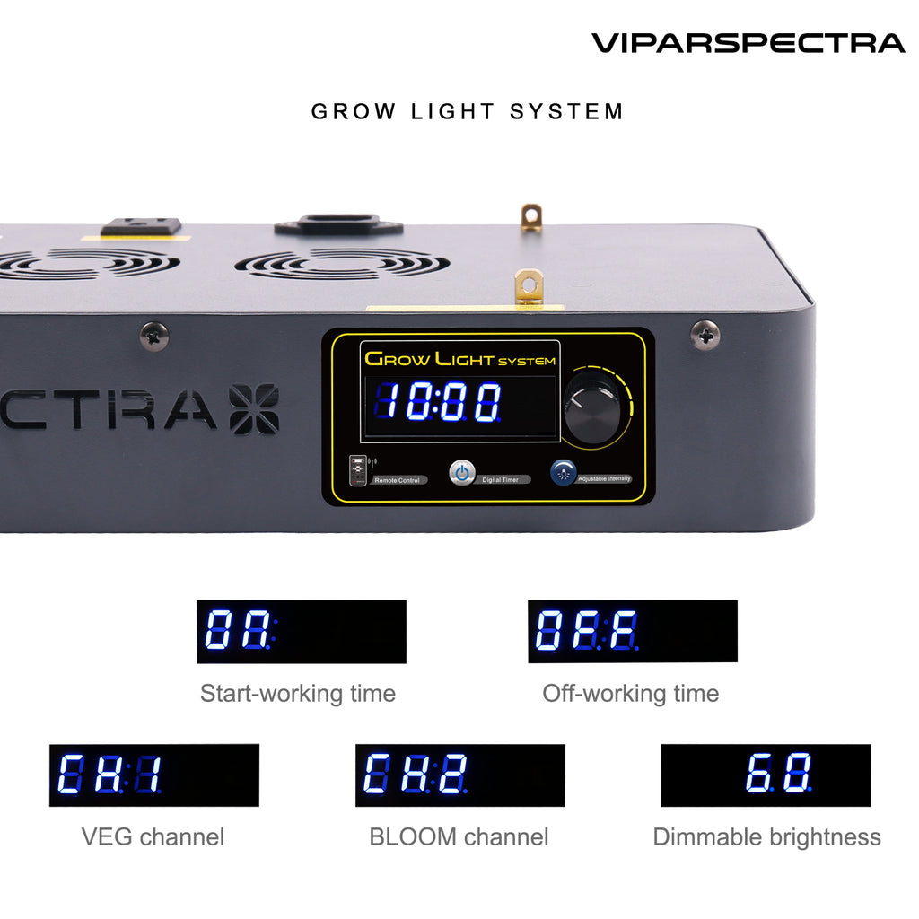 LED Grow Light Timer Control Series VT300