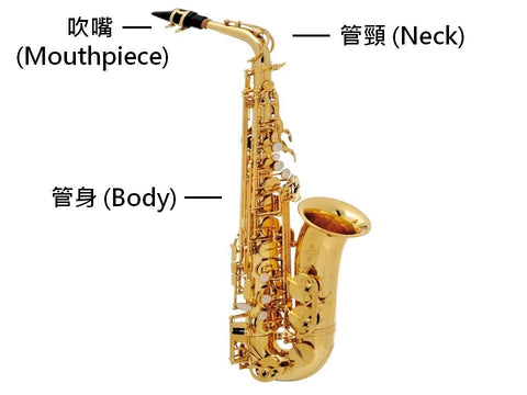Different part of saxophone