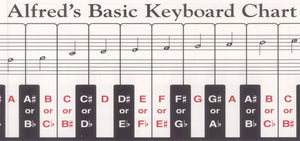 Alfreds-Basic-Keyboard-Chart