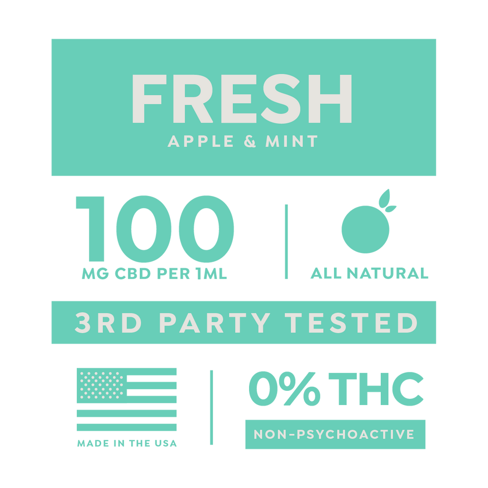 Fresh 1000mg/10ml CBD Tincture