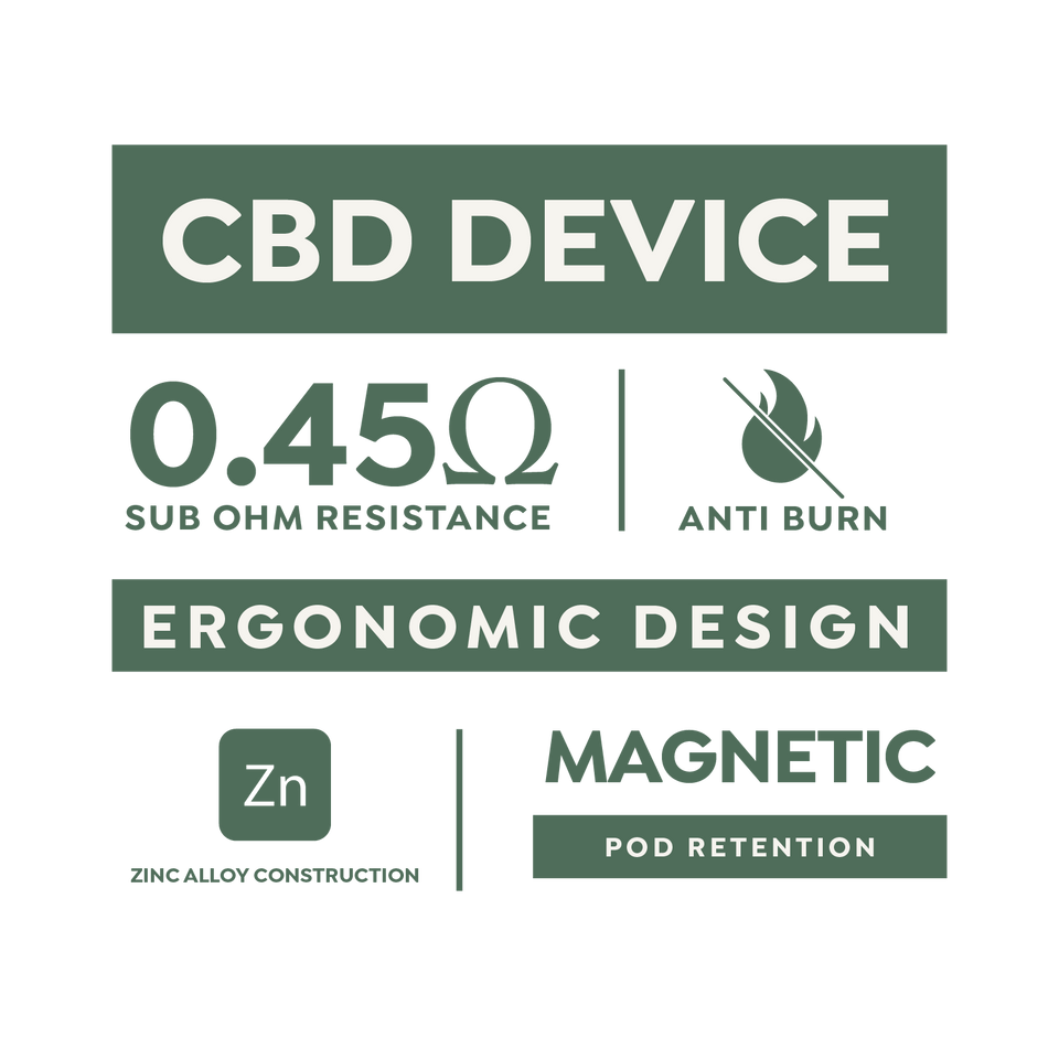 Green Device Kit