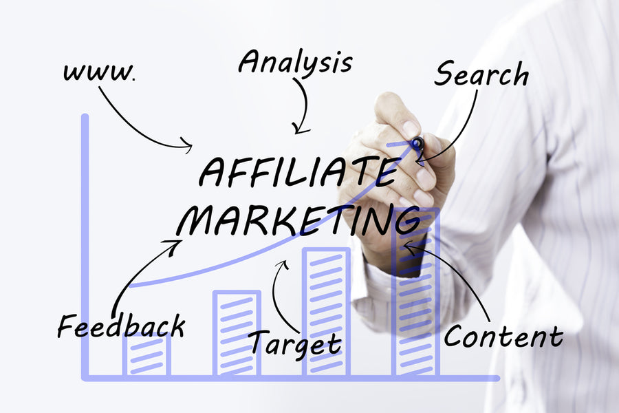 Best Practices and Tips for Beginner Affiliate Marketers!