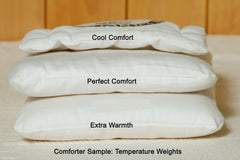 The three different weights are Cool Comfort, Perfect Comfort, and Extra Warmth.
