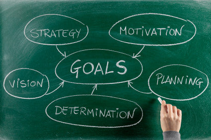GOAL Setting part two