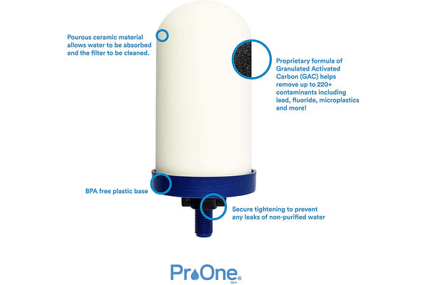 Propur ProOne 5-inch Replacement Filter for Propur Traveler or Nomad Countertop Gravity Water Filter System
